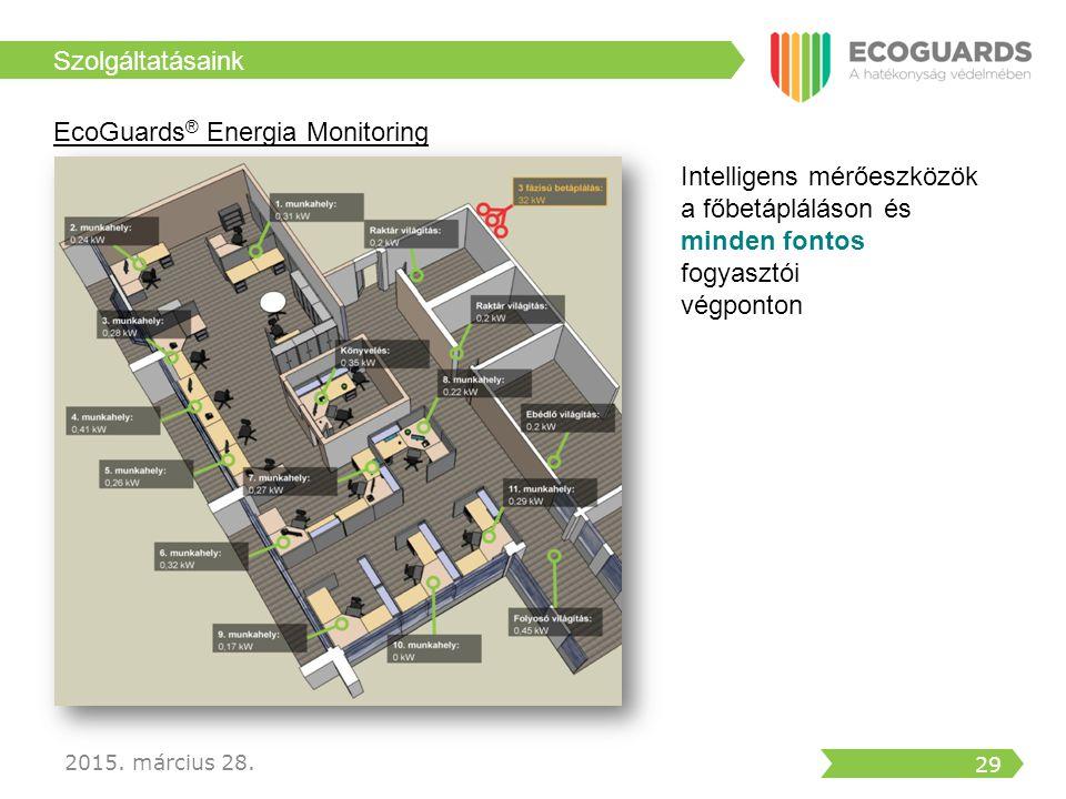 30 2015.március 28. Szolgáltatásaink EcoGuards ® Aktív Energia Management (AEM) 1.