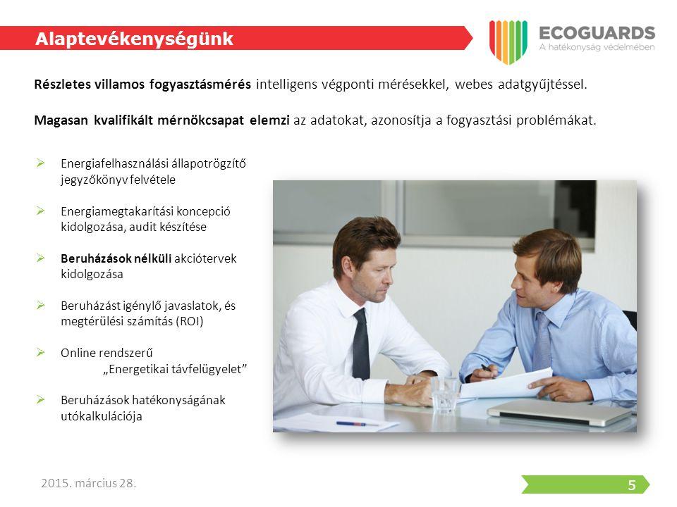 ISO 9001-140001 WWW.ECOGUARDS.HU EcoGuards Energiahatékonysági Audit Szervezeti megtakarítások ( vezetői utasítás ) Szoftveres Beavatkozás EcoGuards Monitoring Fogyasztáscsökkentő Beruházások (pl.: frekvencia-szabályzó, fázisjavító, LED fényforrások, épület-automatizálás, stb.) Megújuló Energiákat Hasznosító Beruházások ISO 50001 Technikai megtakarítások (belső hálózat karbantartása) Folyamat-Optimalizáció 14% 2% 6% 4% 10% 20% 0,89 x 0,86 x 0,98 x 0,94 x 0,96 x 0,9 x 0,8 = 0,49 EcoGuards Számlakontroll - felülvizsgálat - optimalizálás 7% 4% 11% Energiaköltség felezése akár 0Ft befektetéssel
