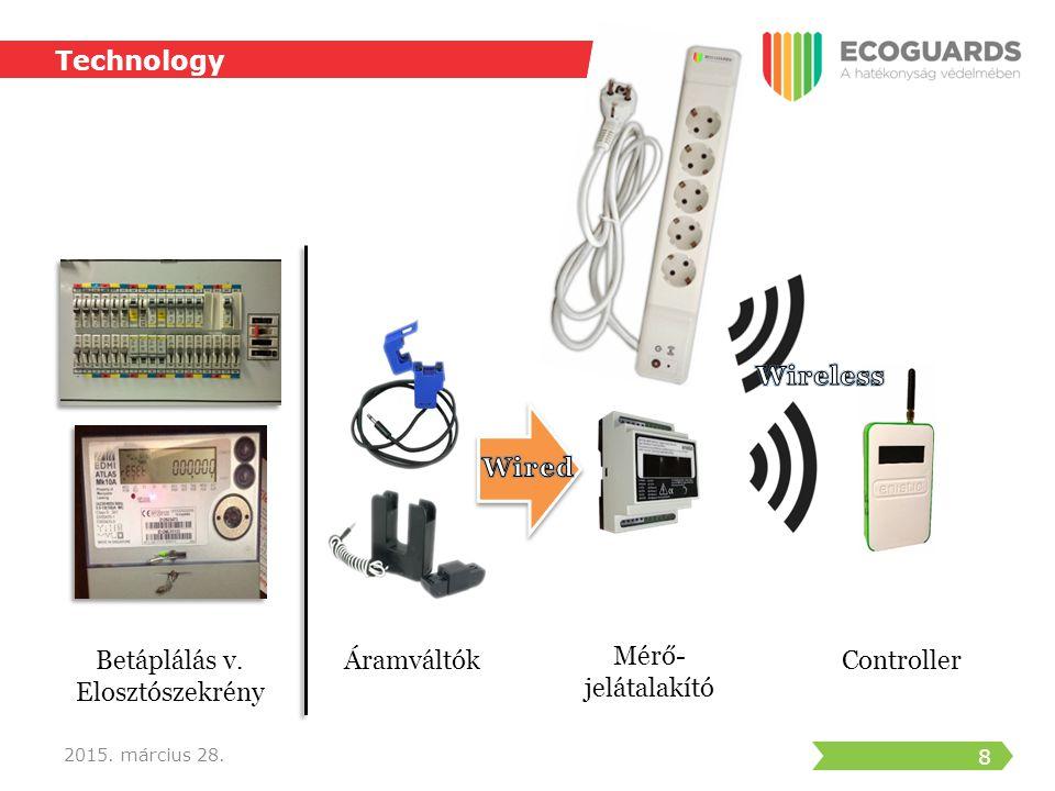 9 2015.március 28.  Végponti mérések ZigBee kommunikátor-rendszerű kapcsolható aljzat.