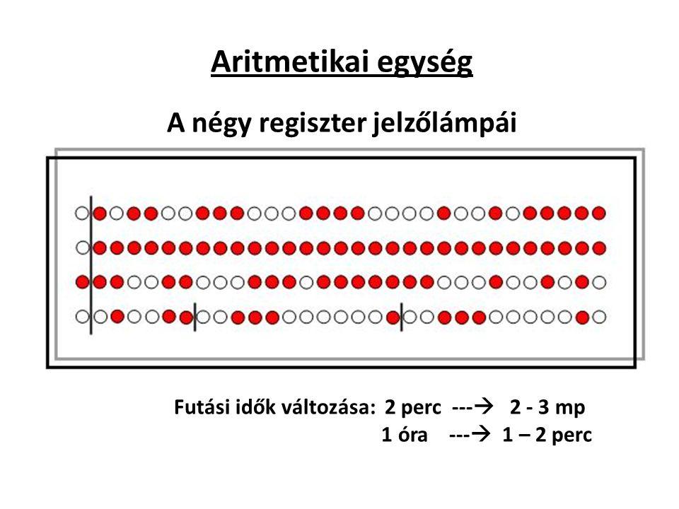 Aritmetikai egység A négy regiszter jelzőlámpái Futási idők változása: 2 perc ---  2 - 3 mp 1 óra ---  1 – 2 perc