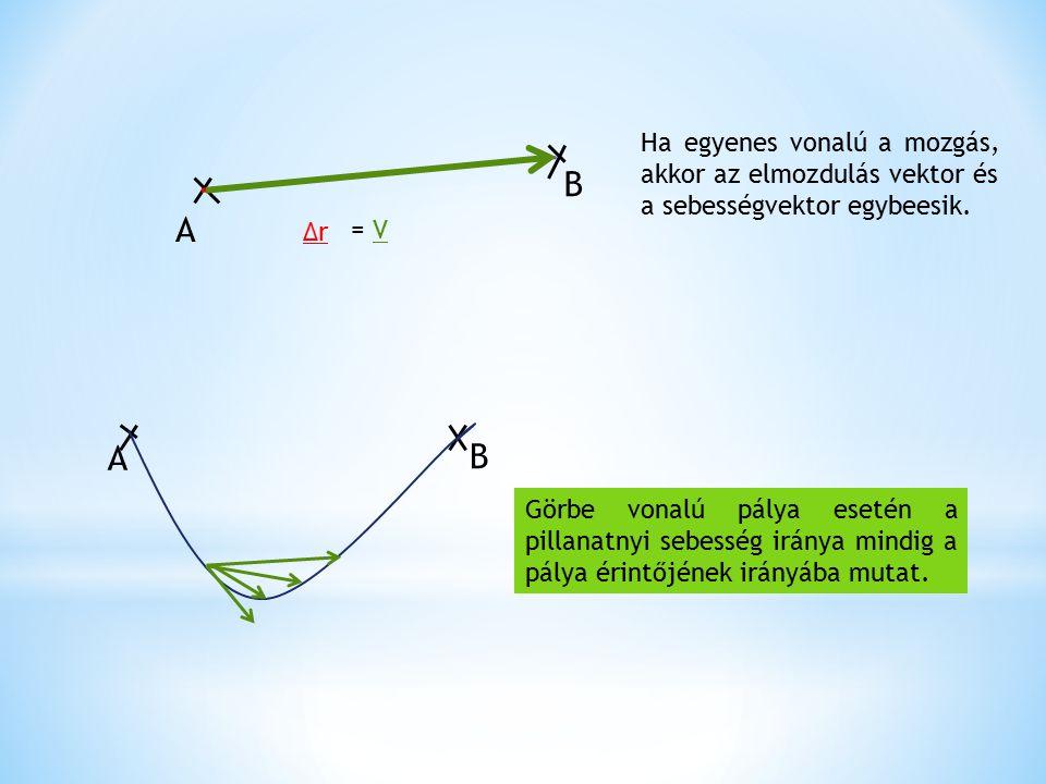 A B ∆r = V A B Ha egyenes vonalú a mozgás, akkor az elmozdulás vektor és a sebességvektor egybeesik. Görbe vonalú pálya esetén a pillanatnyi sebesség