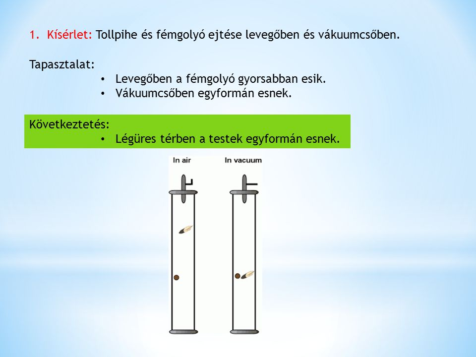 1.Kísérlet: Tollpihe és fémgolyó ejtése levegőben és vákuumcsőben. Tapasztalat: Levegőben a fémgolyó gyorsabban esik. Vákuumcsőben egyformán esnek. Kö