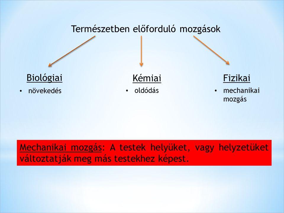 Természetben előforduló mozgások Biológiai Kémiai Fizikai növekedés oldódás mechanikai mozgás Mechanikai mozgás: A testek helyüket, vagy helyzetüket v