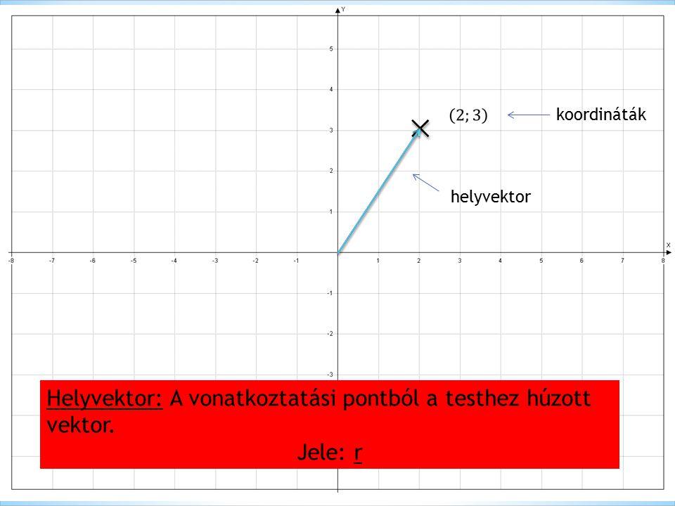 koordináták helyvektor Helyvektor: A vonatkoztatási pontból a testhez húzott vektor. Jele: r