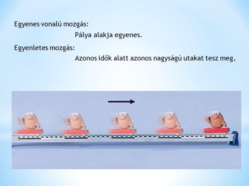 1. Kísérlet: Mérés Mikola-csővel