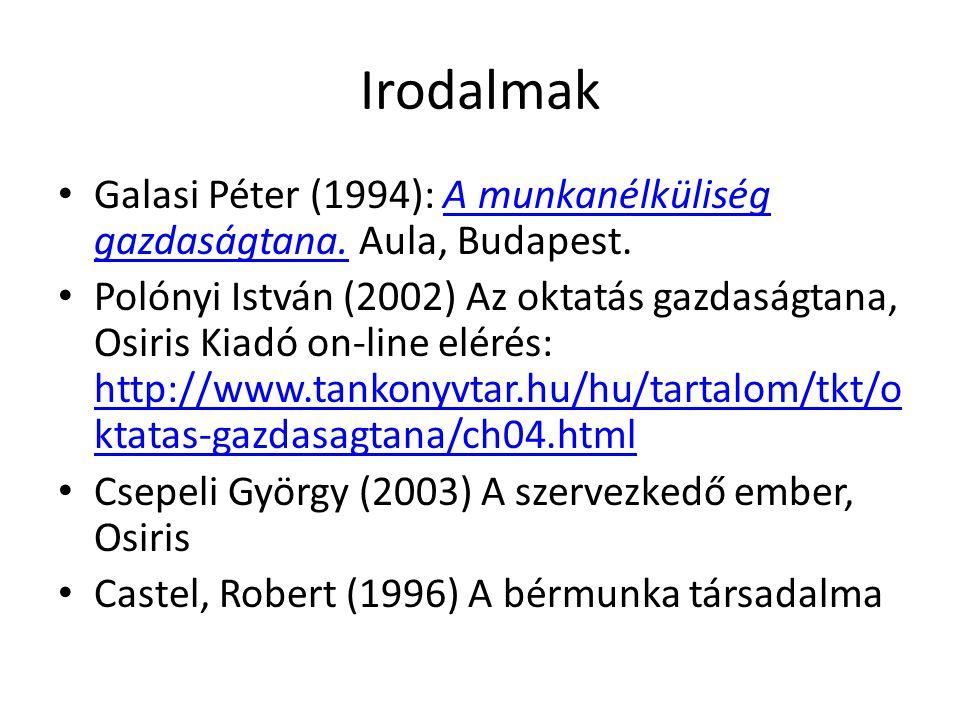 Irodalmak Galasi Péter (1994): A munkanélküliség gazdaságtana. Aula, Budapest.A munkanélküliség gazdaságtana. Polónyi István (2002) Az oktatás gazdasá