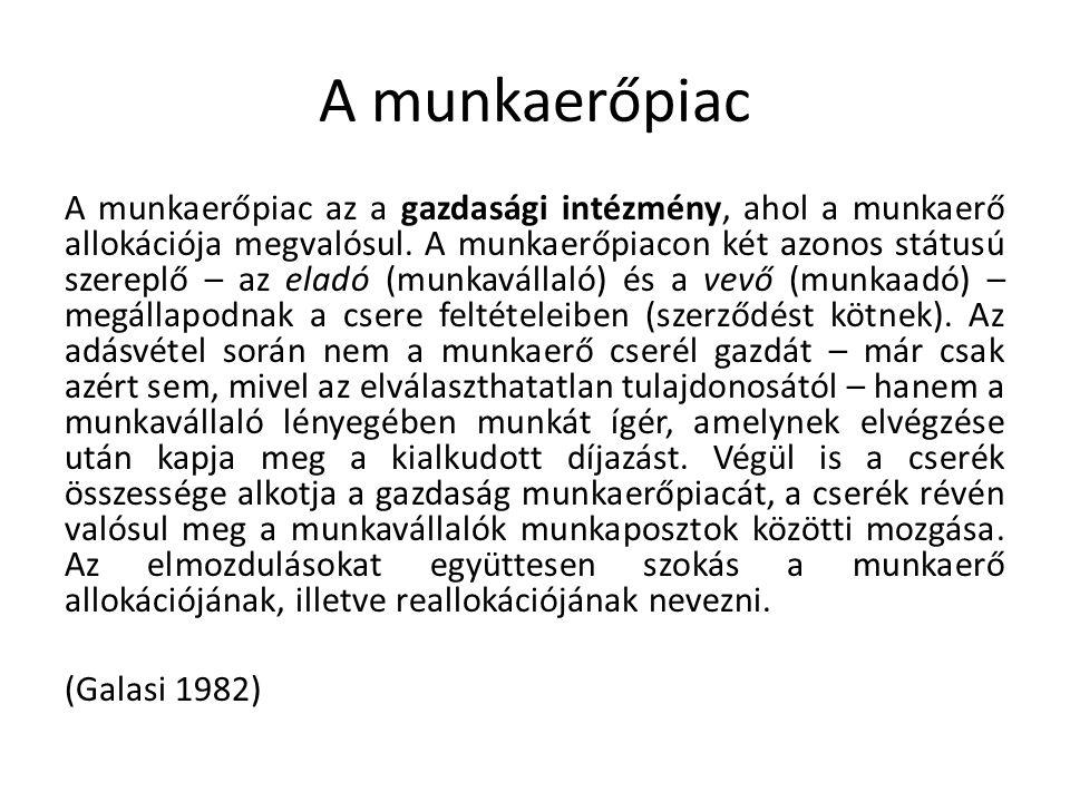 Kőrösi Gábor (2002 Munkaerő-piaci Tükör http://econ.core.hu/doc/mt/2002/hun/kozel2.pdfhttp://econ.core.hu/doc/mt/2002/hun/kozel2.pdf)