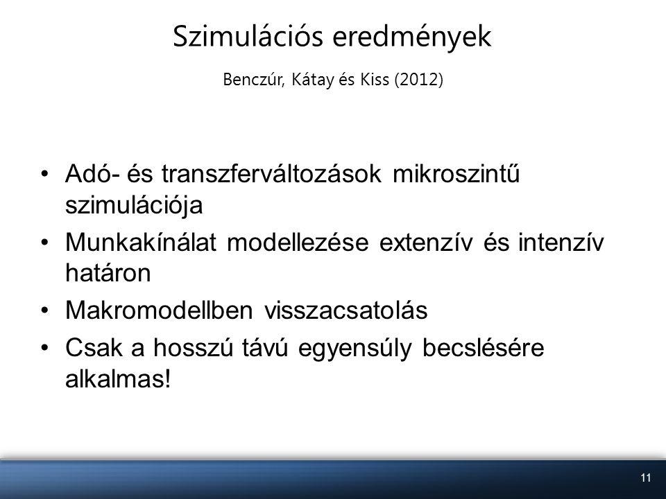 11 Szimulációs eredmények Benczúr, Kátay és Kiss (2012) Adó- és transzferváltozások mikroszintű szimulációja Munkakínálat modellezése extenzív és intenzív határon Makromodellben visszacsatolás Csak a hosszú távú egyensúly becslésére alkalmas!