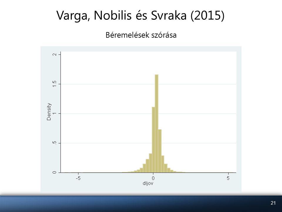 21 Varga, Nobilis és Svraka (2015) Béremelések szórása