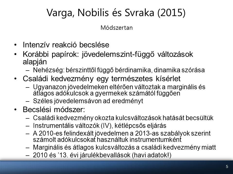6 Varga, Nobilis és Svraka (2015) Az összevont adóalap növekedési üteme 2010 és 2013 között a 2010-es jövedelmek alapján képzett decilisekben