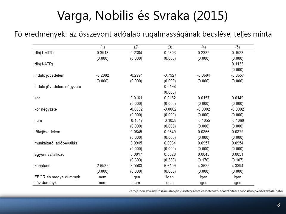 8 Varga, Nobilis és Svraka (2015) Fő eredmények: az összevont adóalap rugalmasságának becslése, teljes minta (1)(2)(3)(4)(5) dln(1-MTR)0.35130.23640.23030.23820.1528 (0.000) dln(1-ATR) 0.1133 (0.000) induló jövedelem-0.2082-0.2994-0.7927-0.3684-0.3657 (0.000) induló jövedelem négyzete 0.0198 (0.000) kor 0.01610.01620.01570.0149 (0.000) kor négyzete -0.0002 (0.000) nem -0.1047-0.1058-0.1055-0.1060 (0.000) tőkejövedelem 0.0849 0.08660.0875 (0.000) munkáltatói adóbevallás 0.09450.09640.09570.0954 (0.000) egyéni vállalkozó 0.00170.00280.00430.0051 (0.603)(0.380)(0.170)(0.107) konstans2.65823.55836.61594.36224.3394 (0.000) FEOR és megye dummyknemigen sáv dummyknem igen Zárójelben az irányítószám alapján klaszterezésre és heteroszkedaszticitásra robosztus p–értékek találhatók