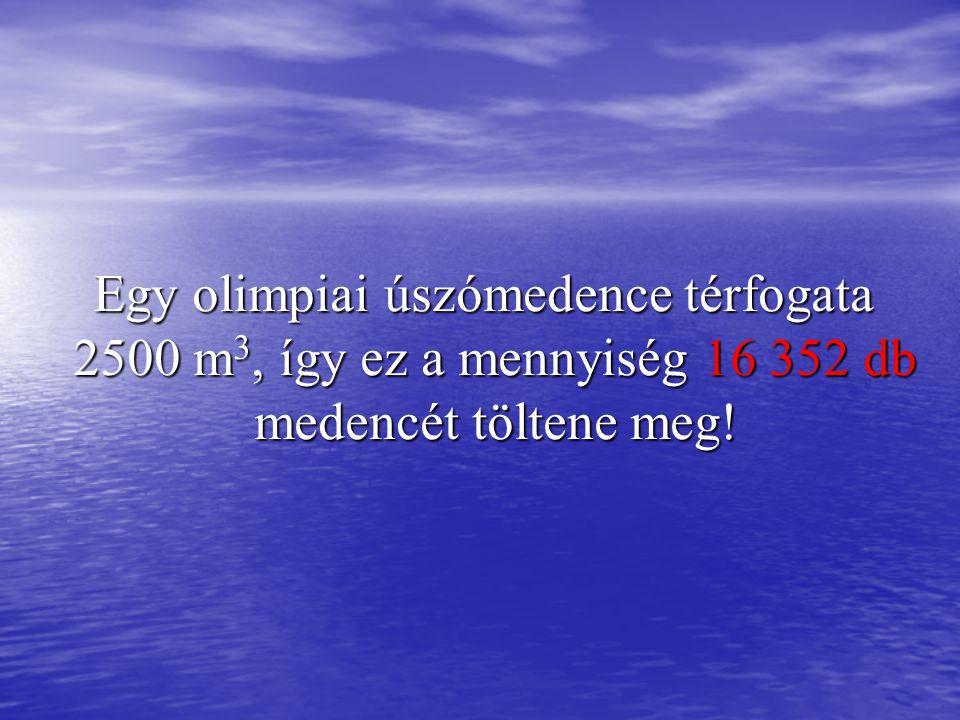Egy olimpiai úszómedence térfogata 2500 m 3, így ez a mennyiség 16 352 db medencét töltene meg.