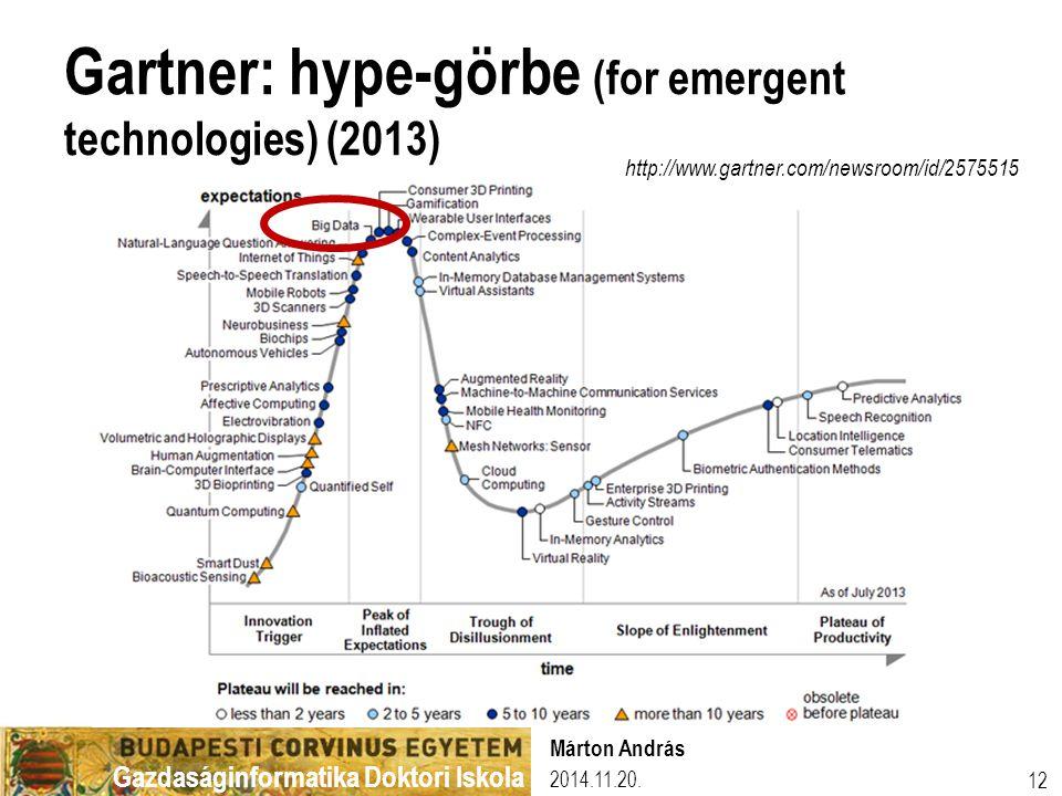 Gazdaságinformatika Doktori Iskola Gartner: hype-görbe (for emergent technologies) (2013) 2014.11.20. Márton András 12 http://www.gartner.com/newsroom