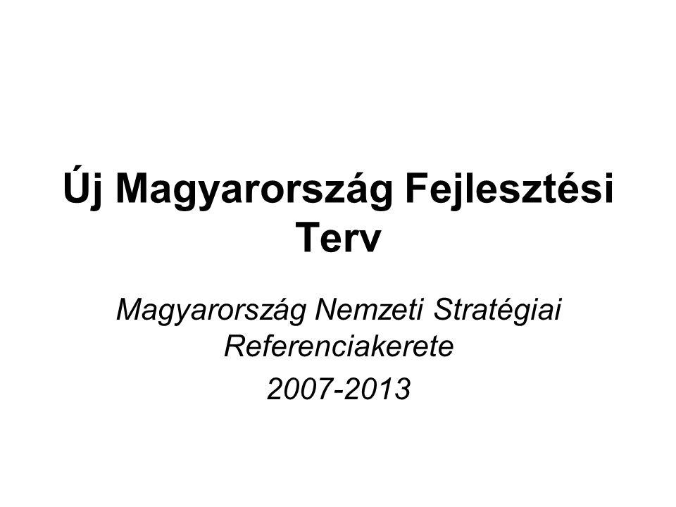Új Magyarország Fejlesztési Terv Magyarország Nemzeti Stratégiai Referenciakerete 2007-2013