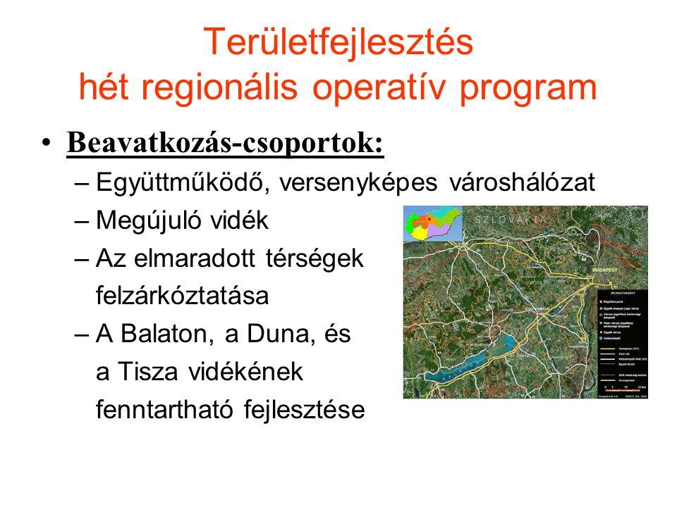 Területfejlesztés hét regionális operatív program Beavatkozás-csoportok: –Együttműködő, versenyképes városhálózat –Megújuló vidék –Az elmaradott térsé