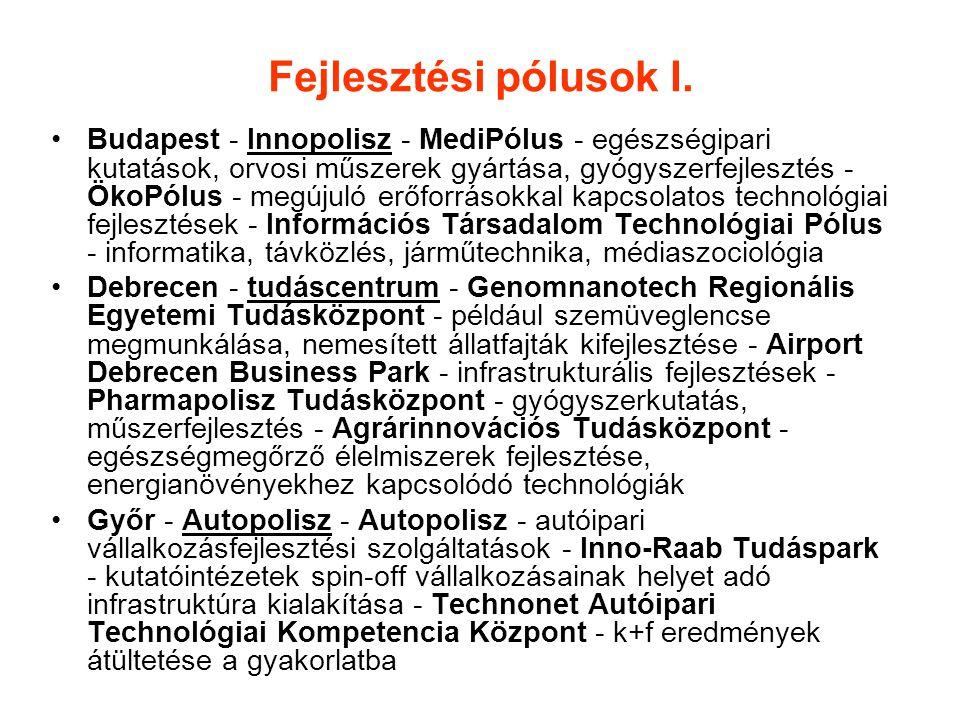 Fejlesztési pólusok I. Budapest - Innopolisz - MediPólus - egészségipari kutatások, orvosi műszerek gyártása, gyógyszerfejlesztés - ÖkoPólus - megújul