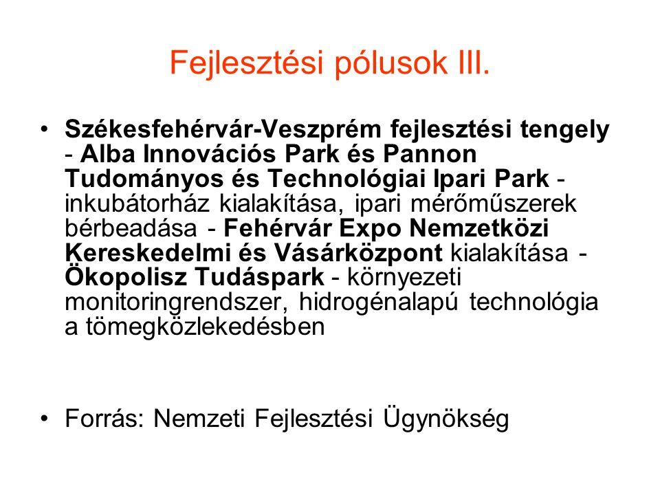 Fejlesztési pólusok III. Székesfehérvár-Veszprém fejlesztési tengely - Alba Innovációs Park és Pannon Tudományos és Technológiai Ipari Park - inkubáto