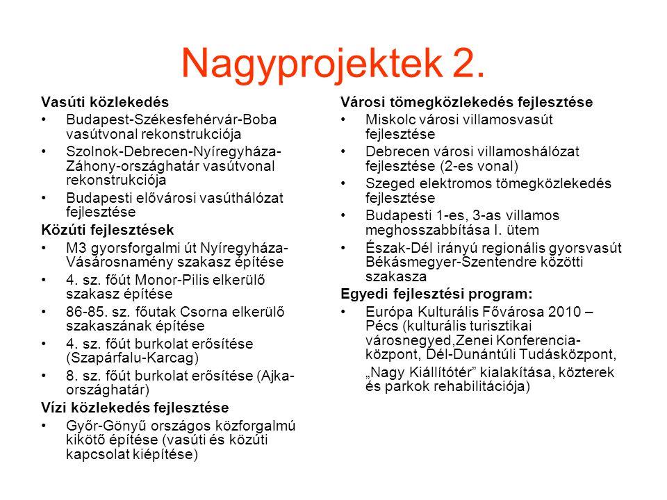 Nagyprojektek 2. Vasúti közlekedés Budapest-Székesfehérvár-Boba vasútvonal rekonstrukciója Szolnok-Debrecen-Nyíregyháza- Záhony-országhatár vasútvonal