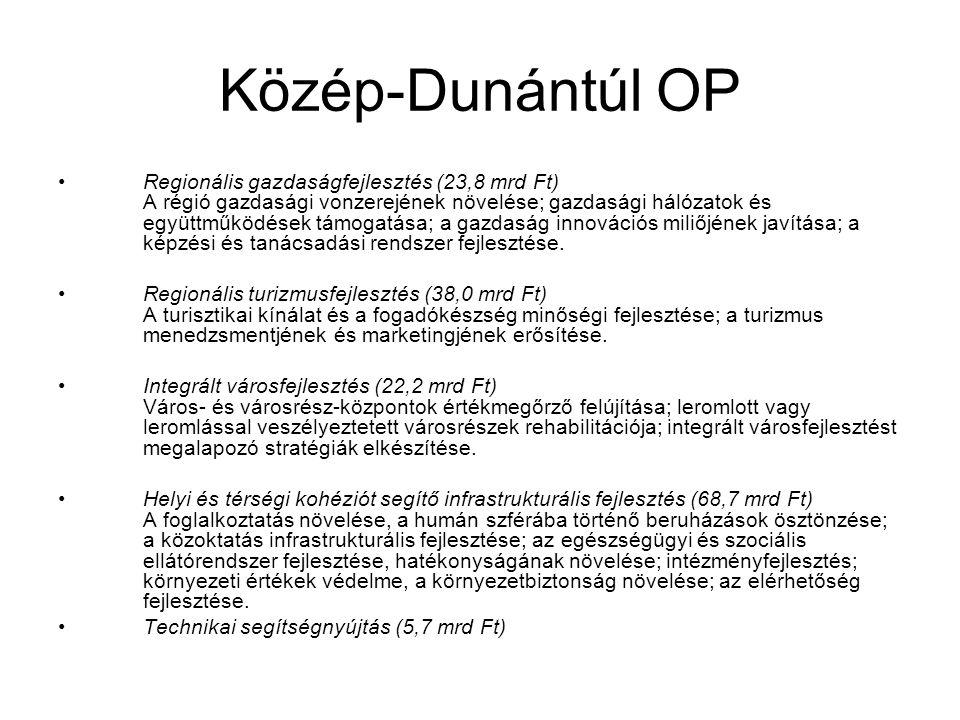Közép-Dunántúl OP Regionális gazdaságfejlesztés (23,8 mrd Ft) A régió gazdasági vonzerejének növelése; gazdasági hálózatok és együttműködések támogatá