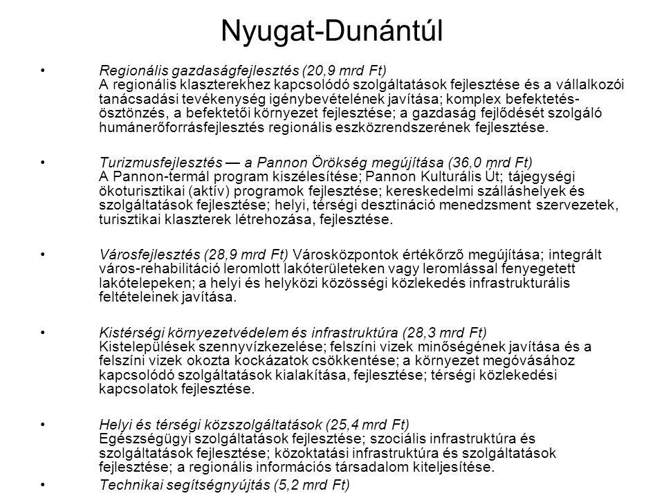 Nyugat-Dunántúl Regionális gazdaságfejlesztés (20,9 mrd Ft) A regionális klaszterekhez kapcsolódó szolgáltatások fejlesztése és a vállalkozói tanácsad