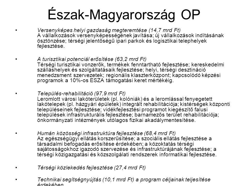Észak-Magyarország OP Versenyképes helyi gazdaság megteremtése (14,7 mrd Ft) A vállalkozások versenyképességének javítása; új vállalkozások indításána