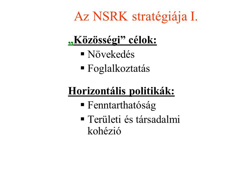 """""""Közösségi"""" célok:  Növekedés  Foglalkoztatás Horizontális politikák:  Fenntarthatóság  Területi és társadalmi kohézió Az NSRK stratégiája I."""
