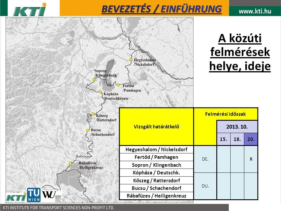 Vasút- vonal Vizsgált szakasz Felmérési időszak 24.26.28.12.14.16.
