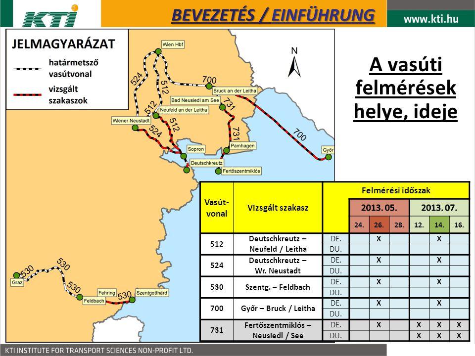 A vasúti felmérések eredményei VASÚTI KÖZL. / SCHIENENVERKEHR