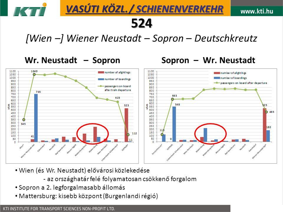 731 731 [Wien –] Neusiedl am See – Pamhagen – Fertőszentmiklós Osztrák szakasz: Wien (és Neusiedl am See) elővárosi forgalma - erőteljesen csökkenő forgalom az országhatár irányába - 10 %-nál is kevesebben lépik át a határt A határon átmenő közlekedésnek jelenleg alárendelt szerep jut Bad Neusiedl am See – Fertőszentmiklós Fertőszentmiklós – Bad Neusiedl am See VASÚTI KÖZL.
