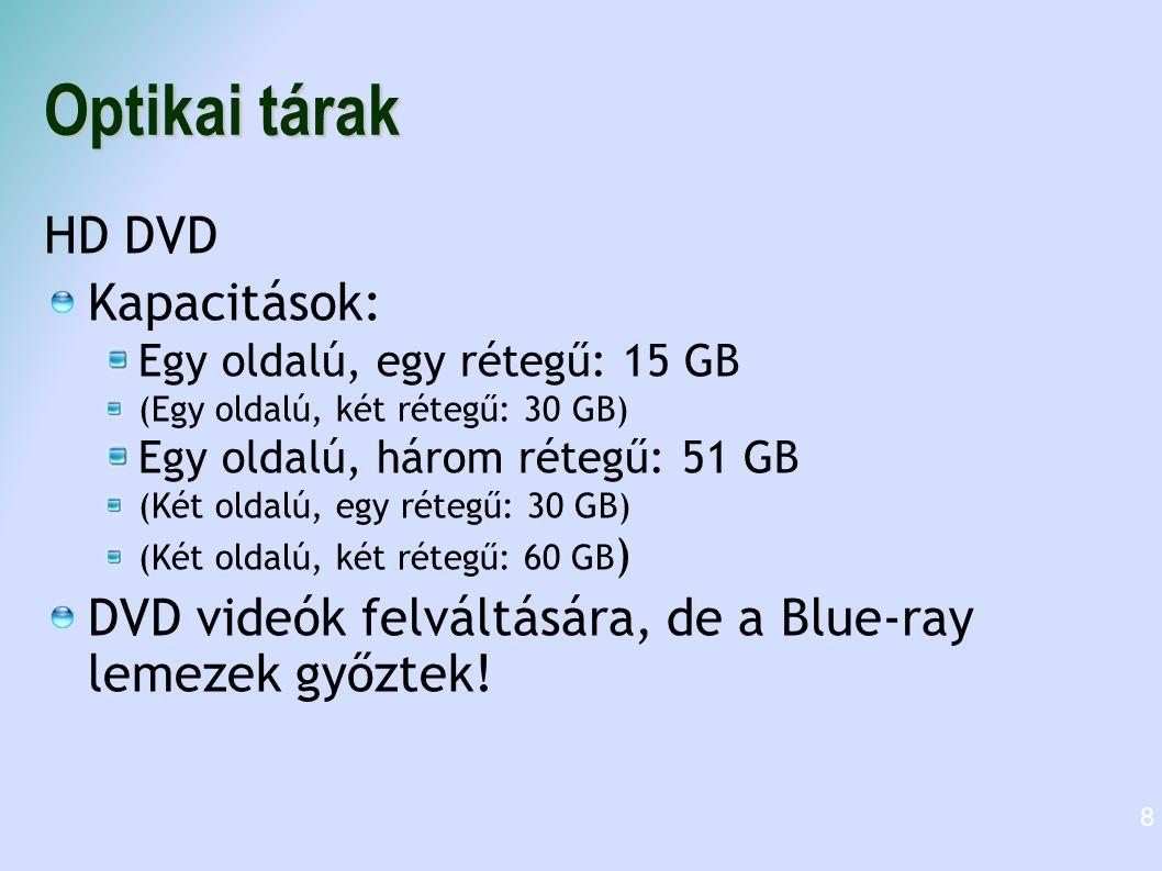 Optikai tárak HD DVD Kapacitások: Egy oldalú, egy rétegű: 15 GB (Egy oldalú, két rétegű: 30 GB) Egy oldalú, három rétegű: 51 GB (Két oldalú, egy réteg