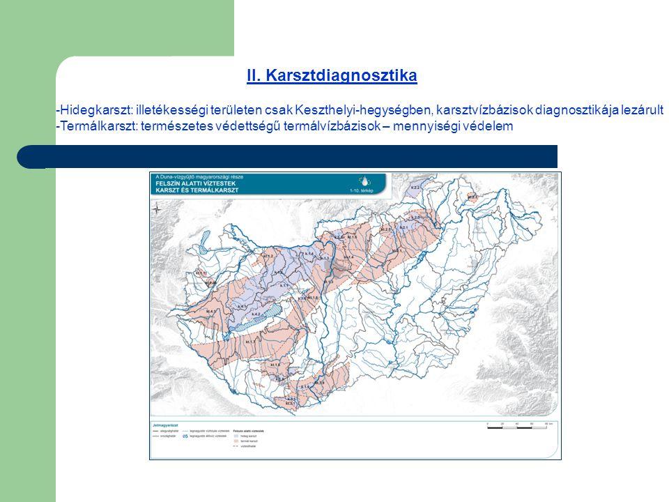 II. Karsztdiagnosztika -Hidegkarszt: illetékességi területen csak Keszthelyi-hegységben, karsztvízbázisok diagnosztikája lezárult -Termálkarszt: termé