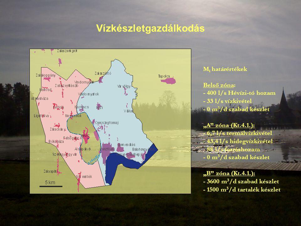 """Vízkészletgazdálkodás M i határértékek Belső zóna: - 400 l/s Hévízi-tó hozam - 33 l/s vízkivétel - 0 m 3 /d szabad készlet """"A zóna (Kt.4.1.): - 6,7 l/s termálvízkivétel - 43,4 l/s hidegvízkivétel - 88 l/s forráshozam - 0 m 3 /d szabad készlet """"B zóna (Kt.4.1.): - 3600 m 3 /d szabad készlet - 1500 m 3 /d tartalék készlet"""
