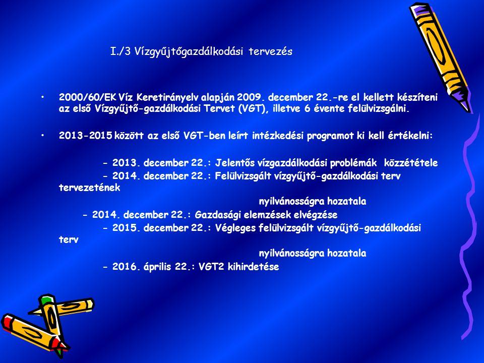 I./3 Vízgyűjtőgazdálkodási tervezés 2000/60/EK Víz Keretirányelv alapján 2009.