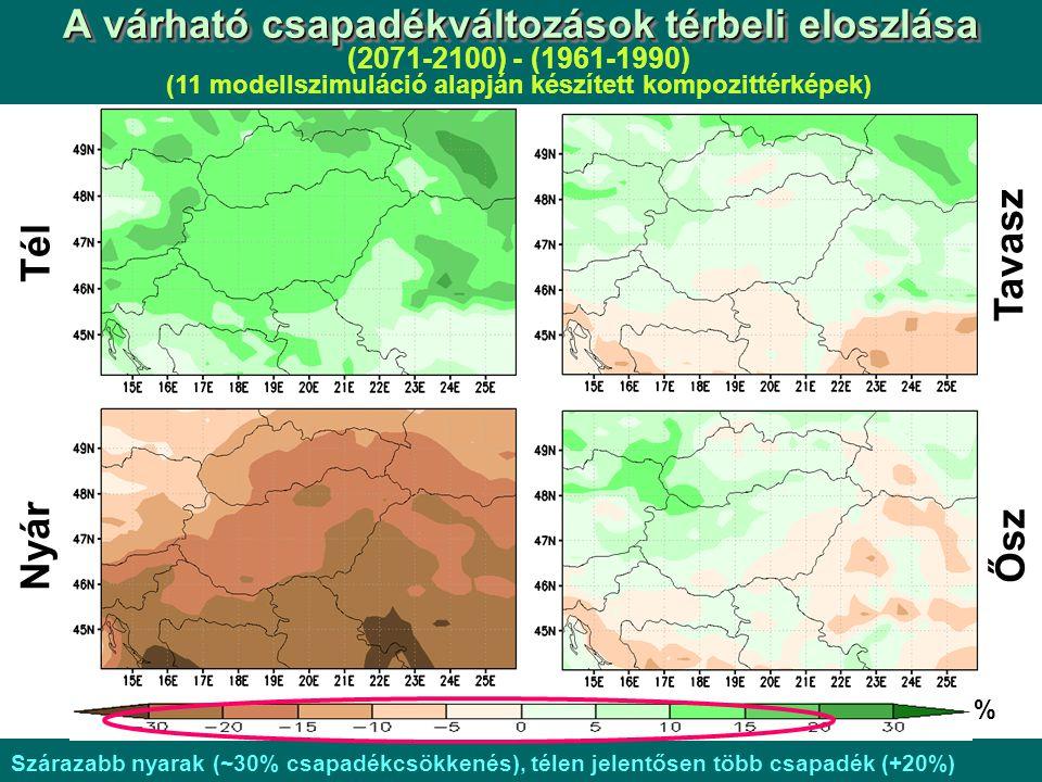 Tél Nyár Tavasz Ősz % A várható csapadékváltozások térbeli eloszlása (2071-2100) - (1961-1990) (11 modellszimuláció alapján készített kompozittérképek