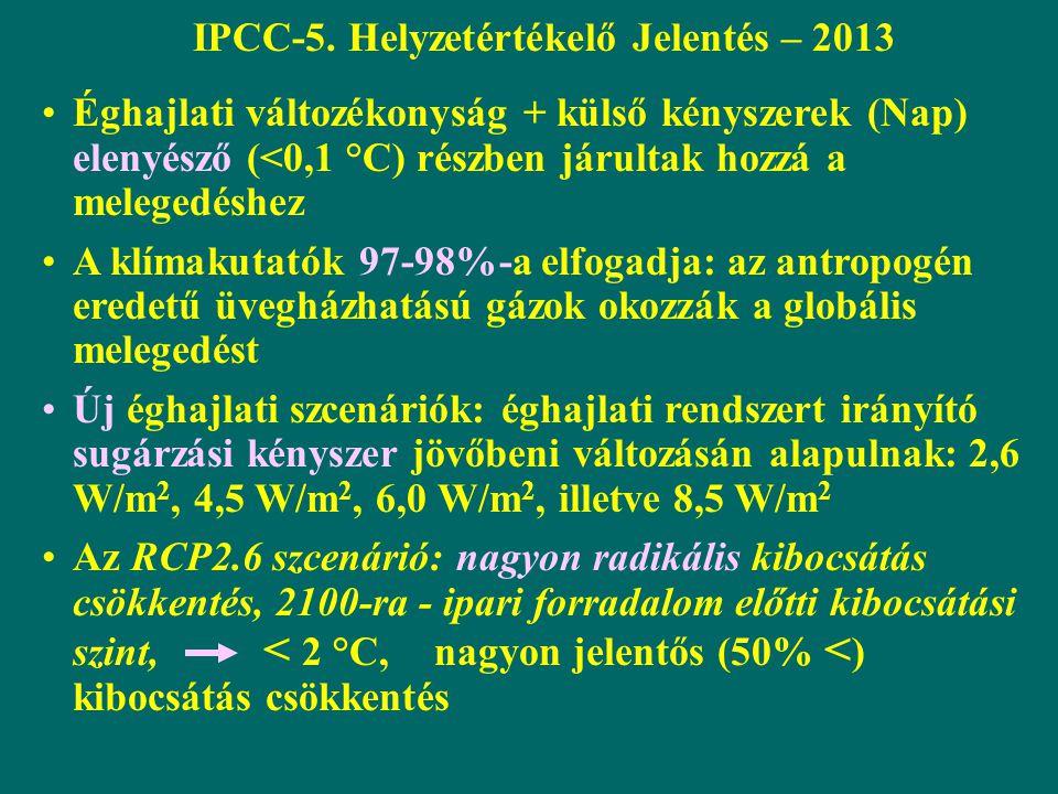 IPCC-5. Helyzetértékelő Jelentés – 2013 Éghajlati változékonyság + külső kényszerek (Nap) elenyésző (<0,1 °C) részben járultak hozzá a melegedéshez A