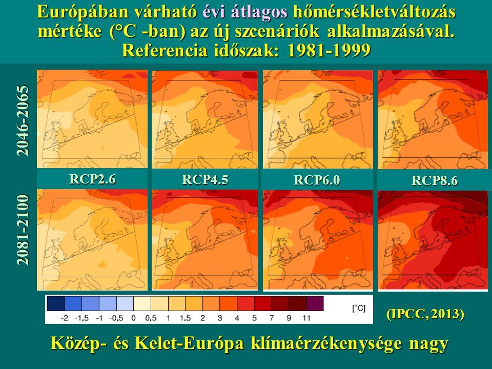 Európában várható évi átlagos hőmérsékletváltozás mértéke (°C-ban) az új szcenáriók alkalmazásával. Referencia időszak: 1981-1999 Európában várható év