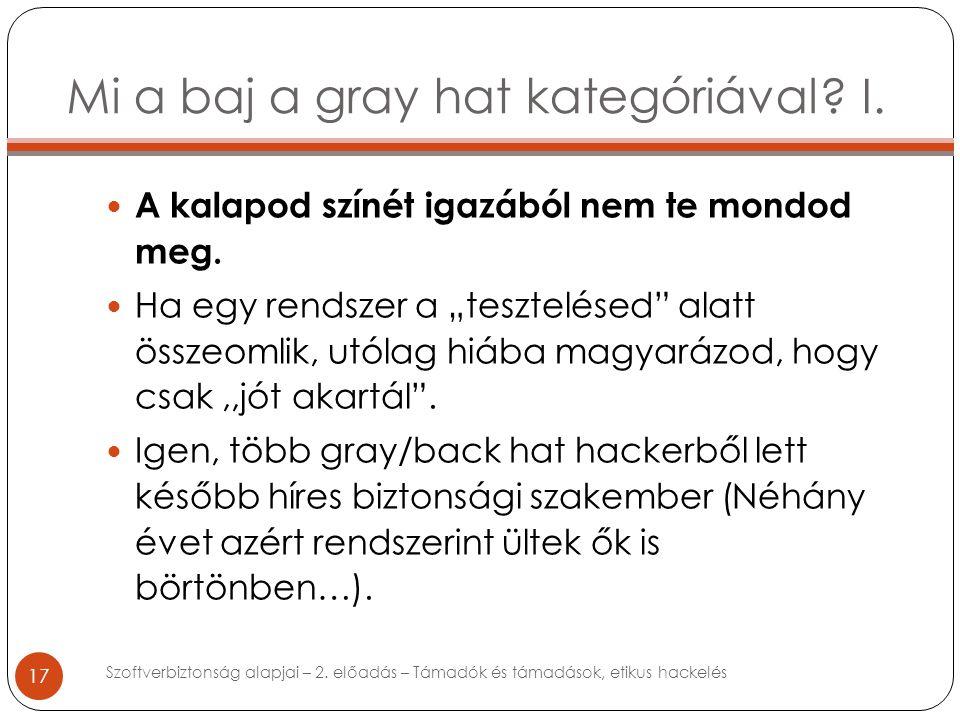 Mi a baj a gray hat kategóriával. I. 17 A kalapod színét igazából nem te mondod meg.