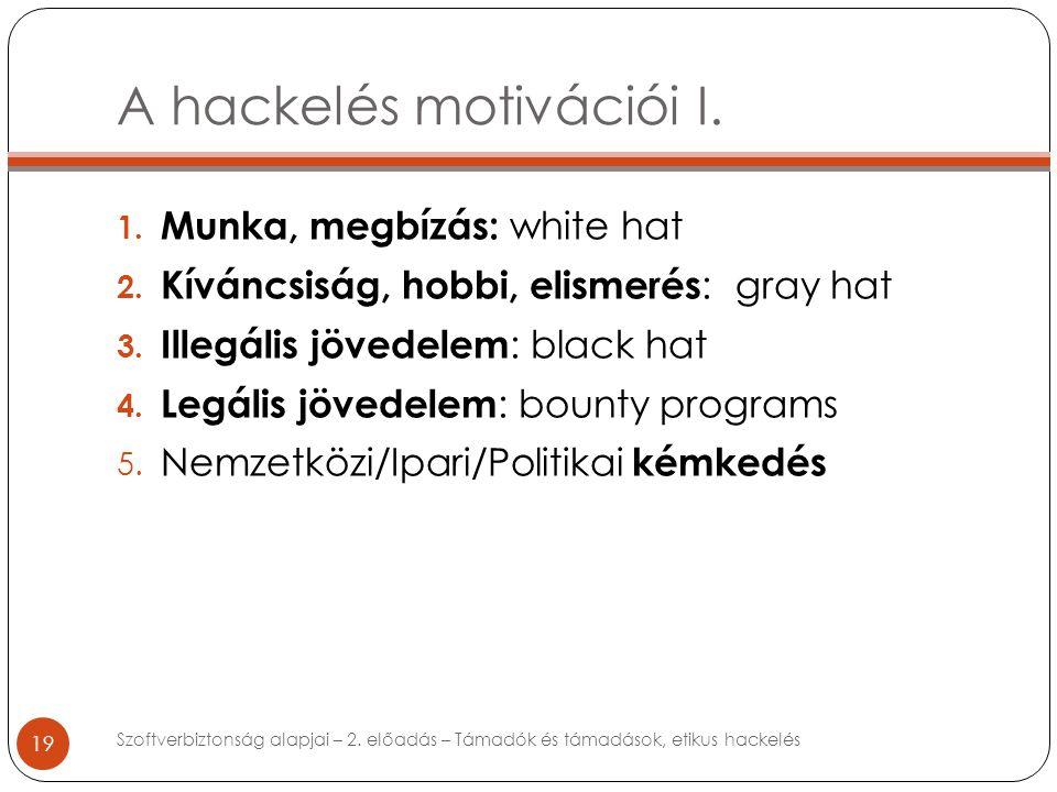 A hackelés motivációi I. 19 1. Munka, megbízás: white hat 2.