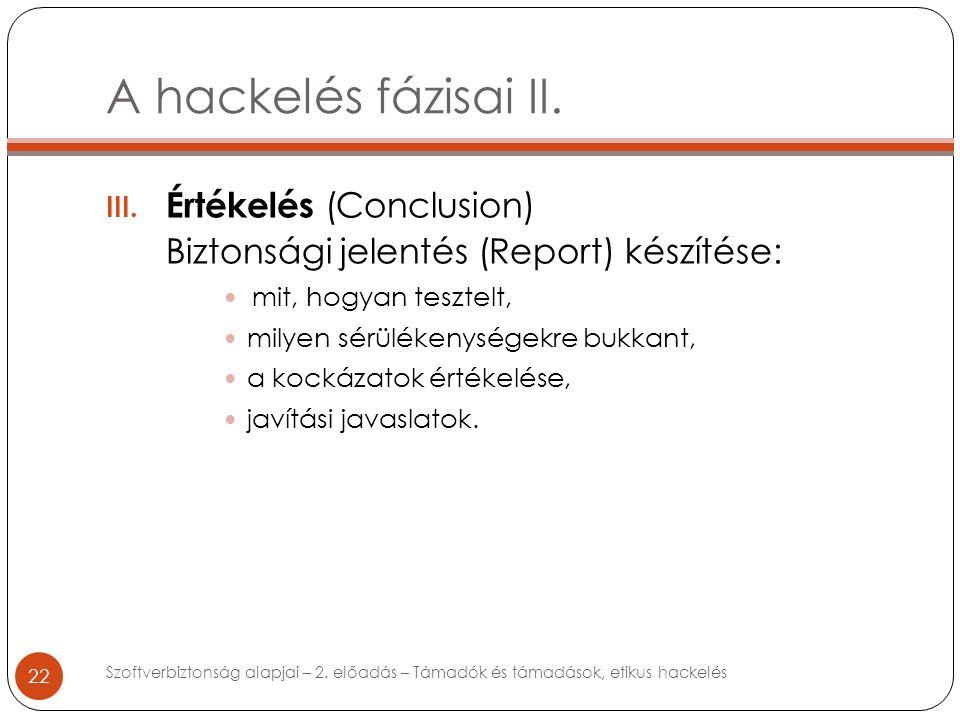 A hackelés fázisai II. 22 III.