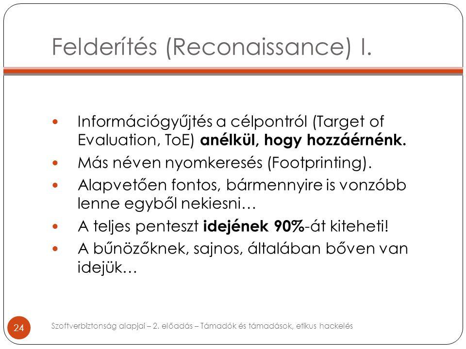 Felderítés (Reconaissance) I.