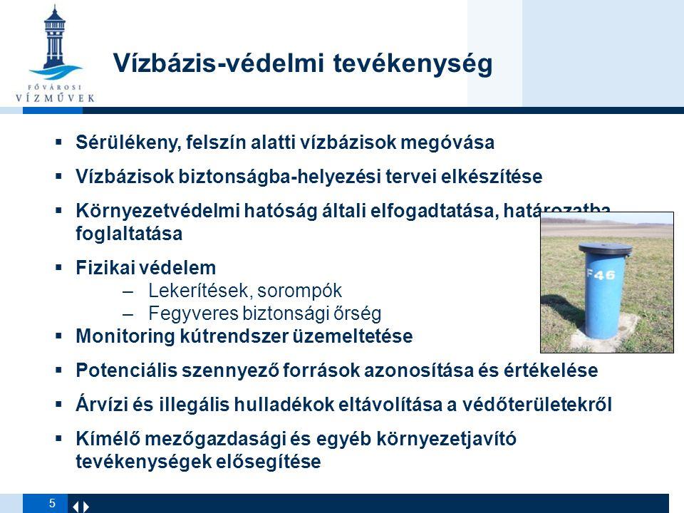 5 Vízbázis-védelmi tevékenység  Sérülékeny, felszín alatti vízbázisok megóvása  Vízbázisok biztonságba-helyezési tervei elkészítése  Környezetvédelmi hatóság általi elfogadtatása, határozatba foglaltatása  Fizikai védelem –Lekerítések, sorompók –Fegyveres biztonsági őrség  Monitoring kútrendszer üzemeltetése  Potenciális szennyező források azonosítása és értékelése  Árvízi és illegális hulladékok eltávolítása a védőterületekről  Kímélő mezőgazdasági és egyéb környezetjavító tevékenységek elősegítése