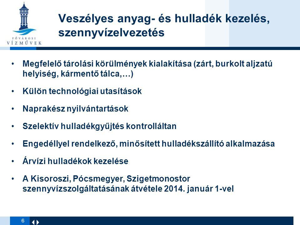 7 Fővárosi Vízművek Zártkörűen Működő Részvénytársaság www.vizmuvek.hu vizvonal@vizmuvek.hu H-1134 Budapest, Váci út 23-27.
