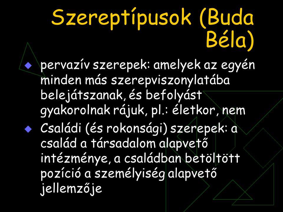 Szereptípusok (Buda Béla)  pervazív szerepek: amelyek az egyén minden más szerepviszonylatába belejátszanak, és befolyást gyakorolnak rájuk, pl.: éle