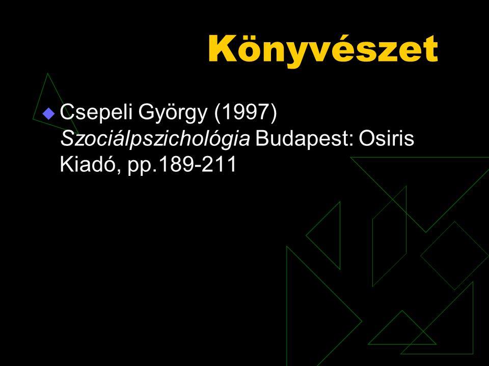 Könyvészet  Csepeli György (1997) Szociálpszichológia Budapest: Osiris Kiadó, pp.189-211