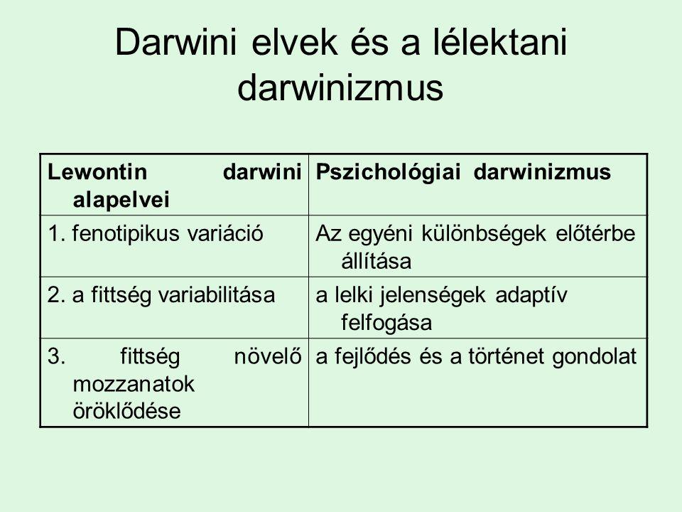 Lewontin darwini alapelvei Pszichológiai darwinizmus 1.