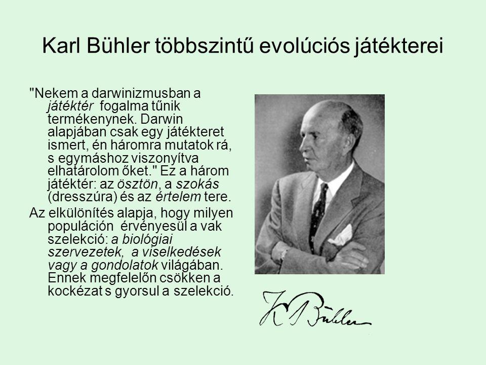 Karl Bühler többszintű evolúciós játékterei Nekem a darwinizmusban a játéktér fogalma tűnik termékenynek.