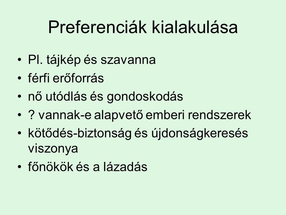 Preferenciák kialakulása Pl.tájkép és szavanna férfi erőforrás nő utódlás és gondoskodás .