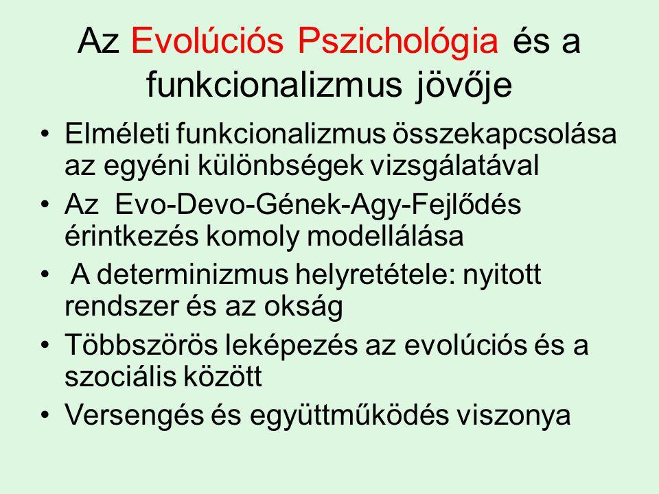 Az Evolúciós Pszichológia és a funkcionalizmus jövője Elméleti funkcionalizmus összekapcsolása az egyéni különbségek vizsgálatával Az Evo-Devo-Gének-Agy-Fejlődés érintkezés komoly modellálása A determinizmus helyretétele: nyitott rendszer és az okság Többszörös leképezés az evolúciós és a szociális között Versengés és együttműködés viszonya