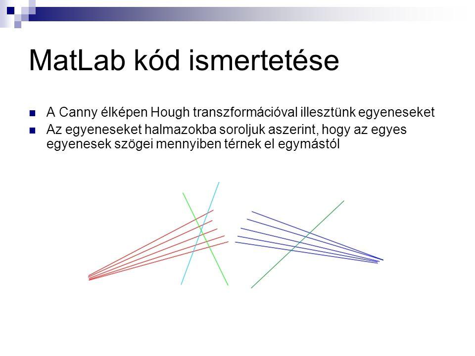MatLab kód ismertetése A Canny élképen Hough transzformációval illesztünk egyeneseket Az egyeneseket halmazokba soroljuk aszerint, hogy az egyes egyenesek szögei mennyiben térnek el egymástól