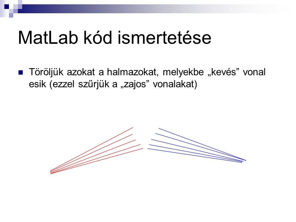"""MatLab kód ismertetése Töröljük azokat a halmazokat, melyekbe """"kevés vonal esik (ezzel szűrjük a """"zajos vonalakat)"""